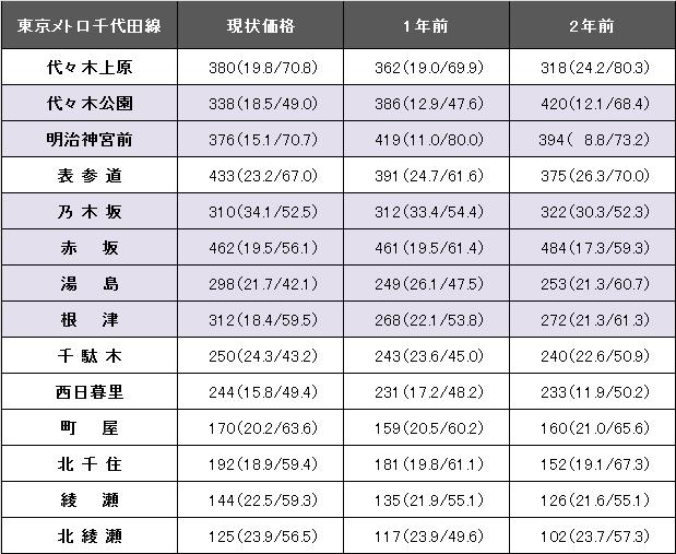 東京メトロ千代田線.png
