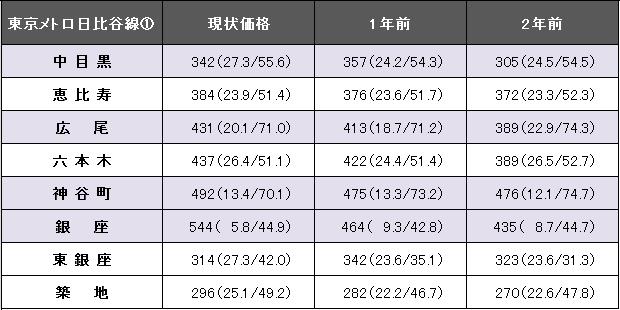 東京メトロ日比谷線①.png