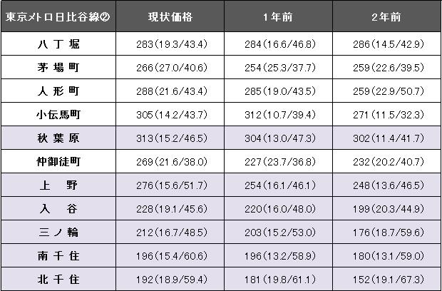 東京メトロ日比谷線2.png