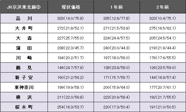 JR京浜東北線①.png