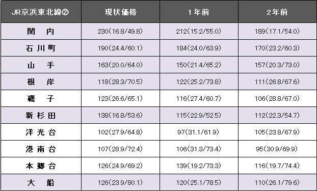 JR京浜東北線②.png