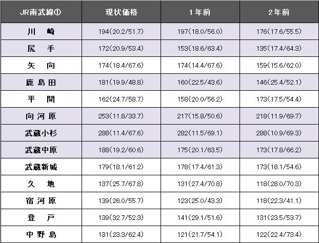 JR南武線①.png