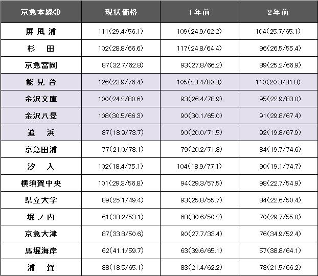 京成本線③.png