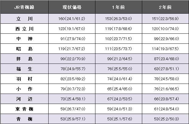 JR青梅線.png