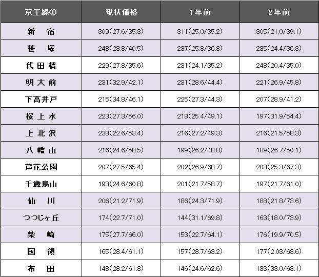 京王線①.png