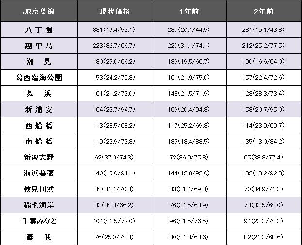 JR京葉線.png