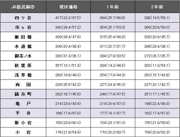 JR総武線②.png