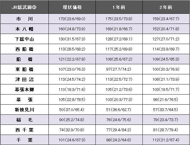 JR総武線③.png