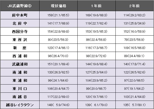 JR武蔵野線①.png