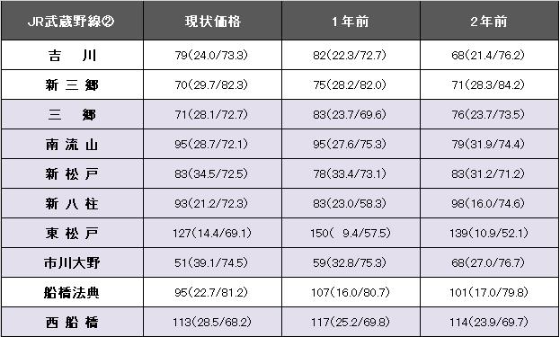 JR武蔵野線②.png