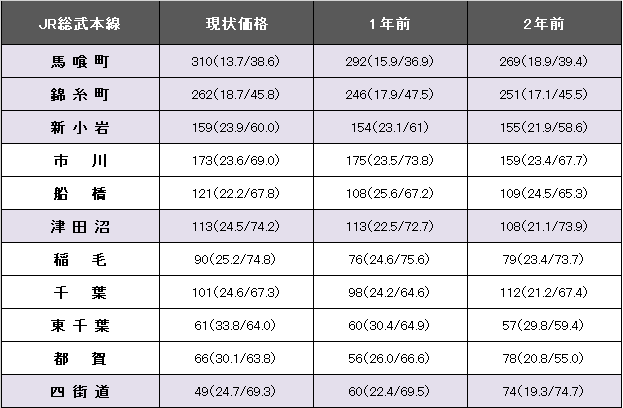 JR総武本線.png