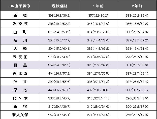 JR山手線①.png