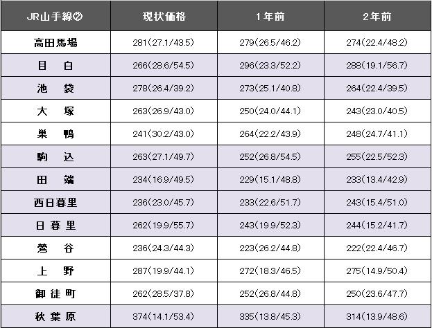 JR山手線②.png