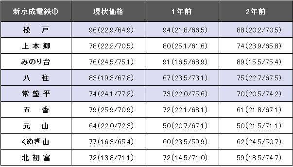 新京成電鉄①.png