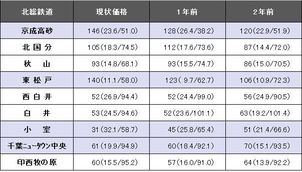 北総鉄道.png