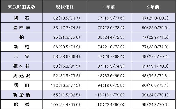 東武野田線②.png