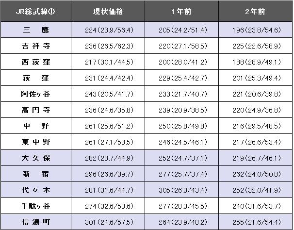 JR総武線①.png