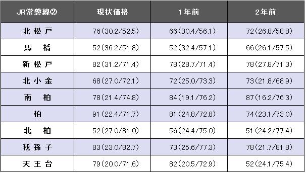 JR常磐線②.png