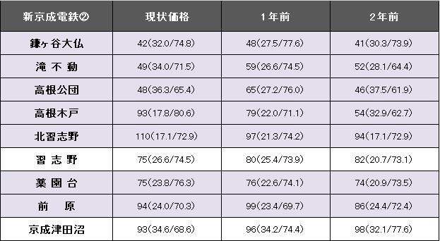 新京成電鉄②.png